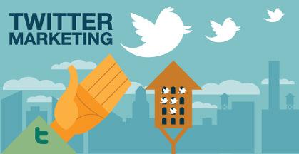 Twitter marketing weybridge